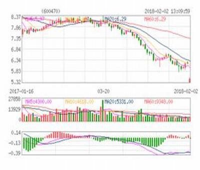一灯股票分析,股市那个一灯大师看股票准吗