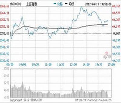 股票债券基金期货风险,基金,股票,债券的风险比较