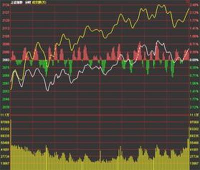 股票为什么跟业绩挂钩,股价与公司业绩之间有什么关系