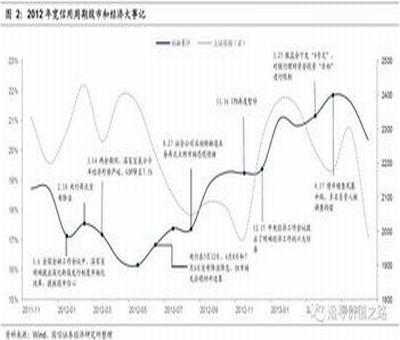 股票涨停后连续下跌,涨停后巨量下跌意味着什么