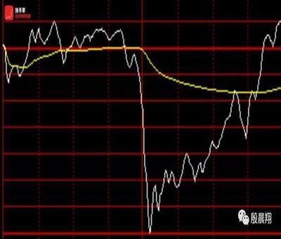 山友化工股票行情,化工龙头股票有哪些