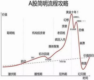 山鹰纸业股票价格,山鹰纸业股历史最高值