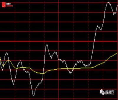 智能制造江苏股票,智能制造龙头股有哪些