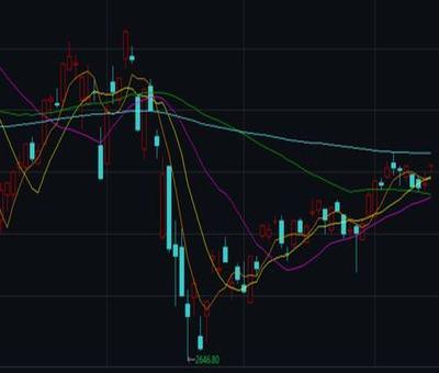 一个公司股票涨好处,股票涨了上市公司有什么好处