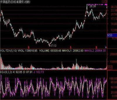 一带一路概念股股票,一路一带有哪些股票