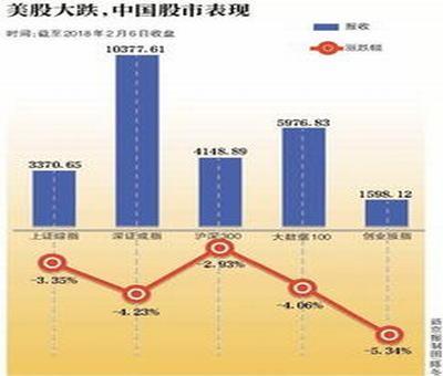 股票涨停12个点多,股票最多涨多少个点