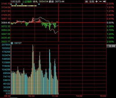 定增股本公积资本溢价,资本公积等于资本溢价吗