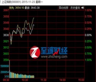 陕豉动力股票交易情况,陕鼓动力股票为什么停牌