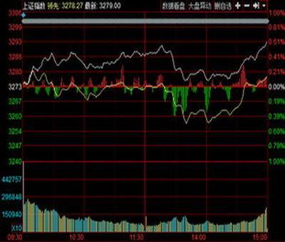 正川股份股票价格,中国有几家药用玻璃生产商