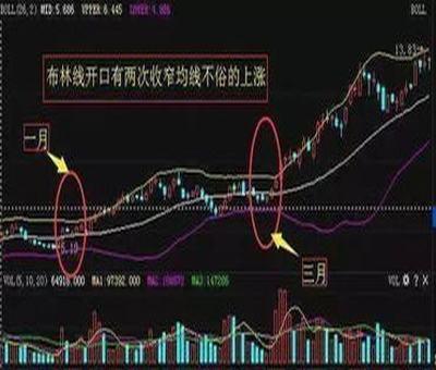股票盈利计算成本,股票成本价怎么计算