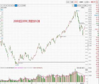 股票盈利卖出一半成本,股票赢利的时候卖一半那卖的一半赚的钱是会化到账上还是把成本降低转嫁到还没卖的部分