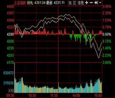 一个股票股东都在增持,股东增持的股票有哪些