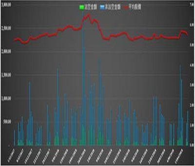 普通股票的资金成本 如何计算?