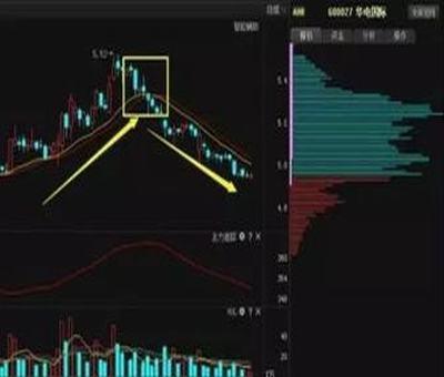 股票隐性风险,股票的风险有哪些