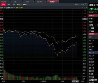 股票帐户成本价格,股票成本价怎么计算