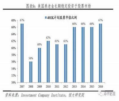 上海股票个股期权招商,个股期权个人开户有什么要求