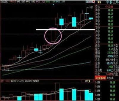 山西三维股票基本面,山西三维集团股份有限公司的股票代码是什么股票名称是什么