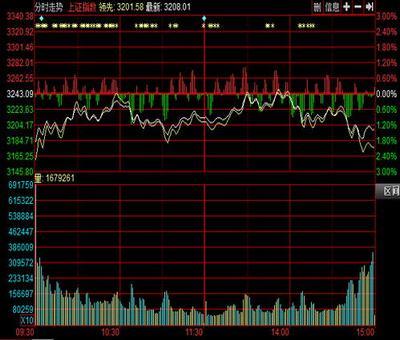 一个公司如何搞股票,公司如何做股票投资