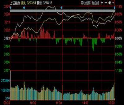 一个公司增发股票,企业怎样增发股票