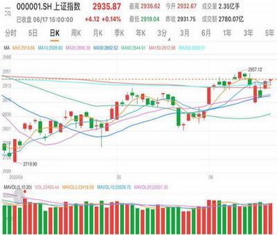 上海股票交易撤单时间,股票撤单时间