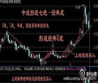 中国股市各板块龙头股有哪些?