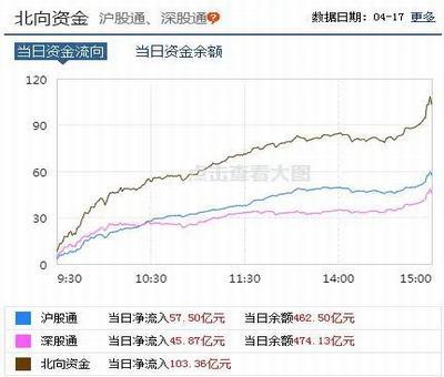 上海沪市开头股票,沪字开头的股票