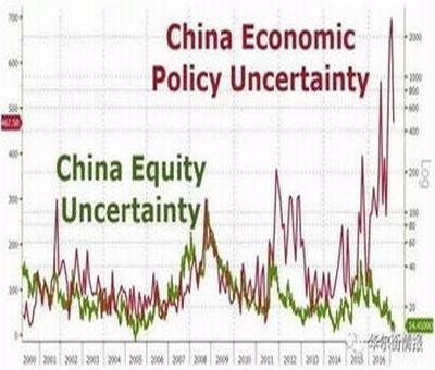 证券股票价格浮动原因,股价被调整的原因和方式