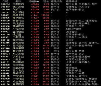 浙能电力股票行情走势,今天刚买浙能电力股票