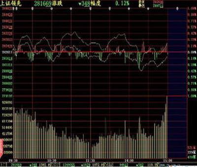 上海市股票是什么开头,沪字开头的股票