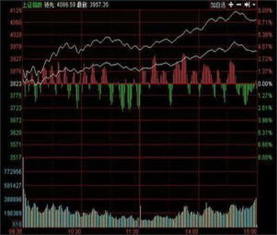 山鹰只出股票行情,山鹰纸业股票行情下周有回升吗