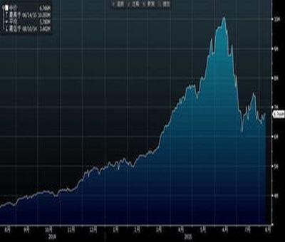 山西证券股票行情,山西有哪些股票