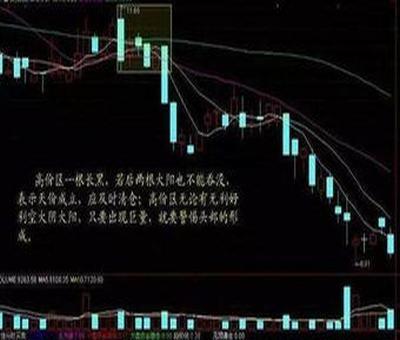 重组失败复牌后股票都,重组失败的股票复牌时会跌停吗