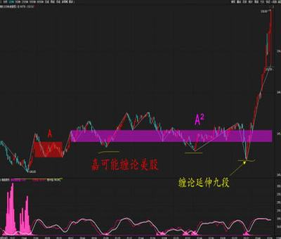 上海铝业股票行情,中铝股份股票代码