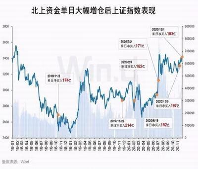 上海股票买卖中心,上海怎么买股票