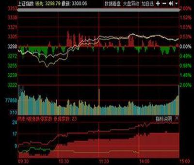 一个股票股东有多少户,一个人可以有几个股东账户