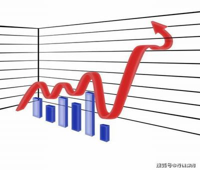 杉工智能股票价格,有非常好的项目怎么找到投资人