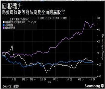 股票怎么买国外,如何购买国外股票