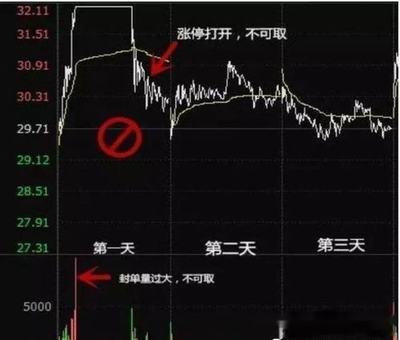 上海中云基金股票,上海中云股权投资基金管理有限公司怎么样