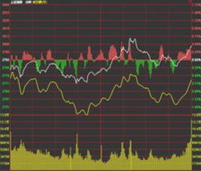 股票交易问题--交易费用怎么算的?盈亏成本和保本价也分别是怎么算出来的呢?