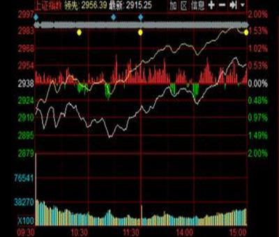 定增跟散户有关系吗,股市里的定增是什么意思
