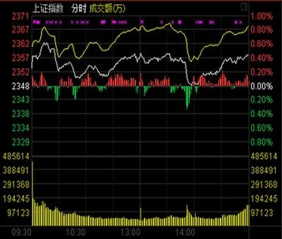 陕股票行情,陕西的上市股票有哪些